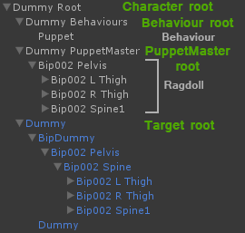 PuppetMaster Overview